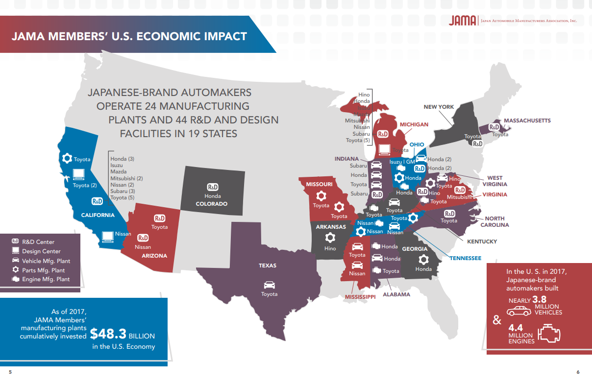 JAMA Members US Economic Impact 2018